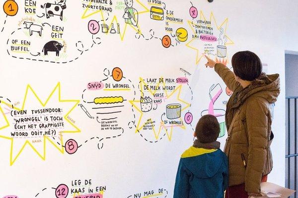Expositions Musée Fromage Oude Kaasmakerij