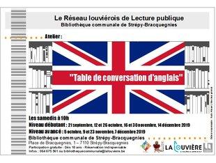 Stages,cours Table conversation d anglais (niveau avancé)
