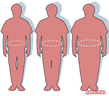 Transformer votre corps, en changeant votre état...
