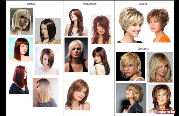 [cherche] modèle coiffure
